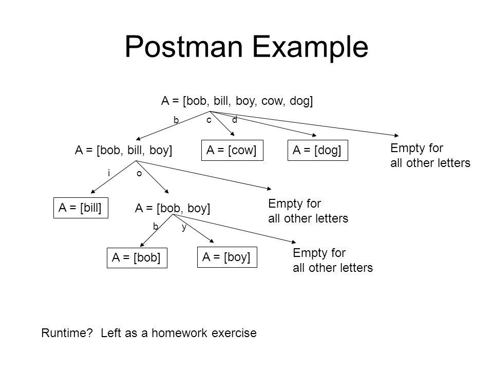 Postman Example A = [bob, bill, boy, cow, dog] A = [bob, bill, boy]